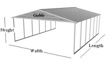 Metal carport kits pricing